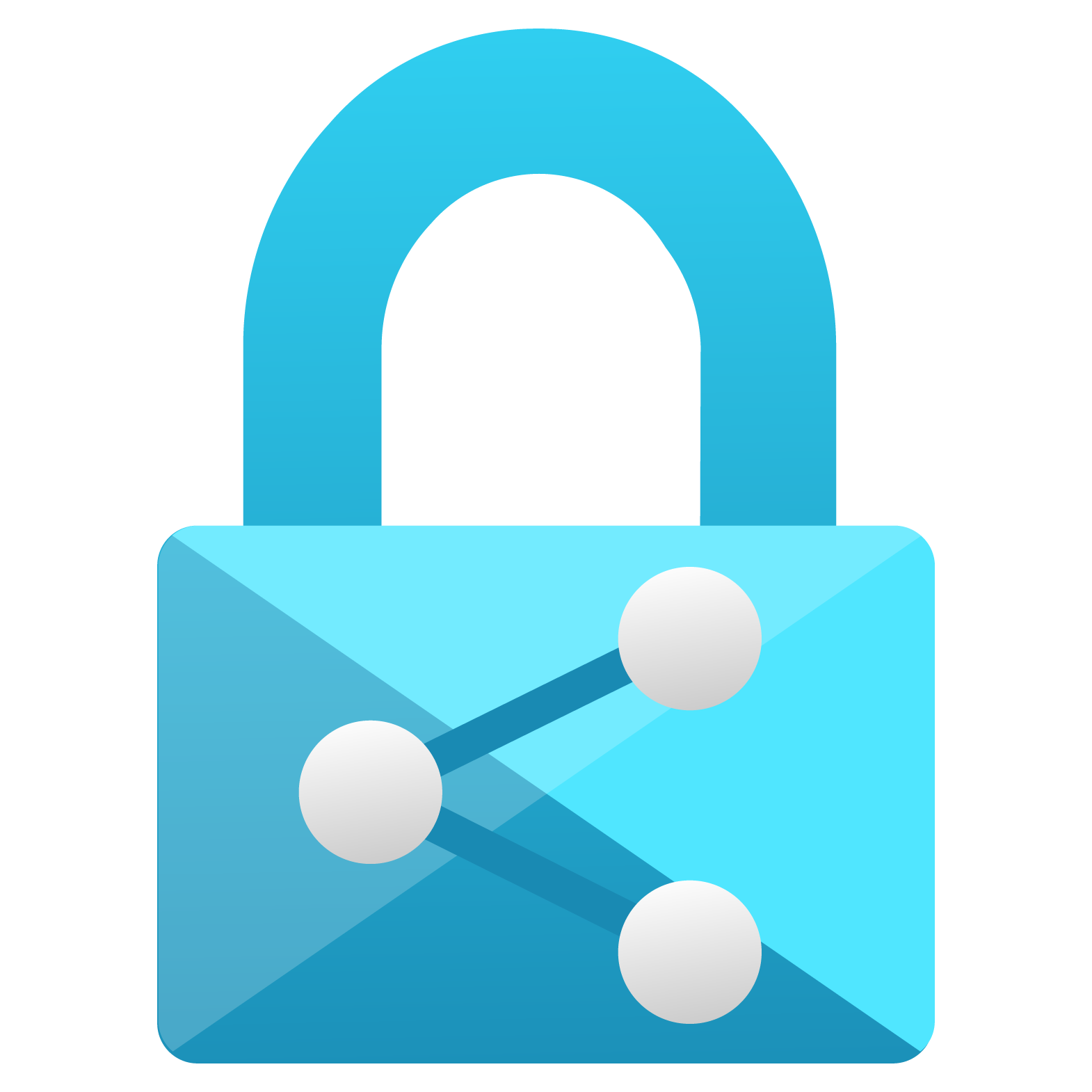 microsoft 365 Azure Information Protection